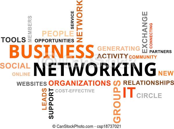 palavra, -, nuvem, networking negócio - csp18737021