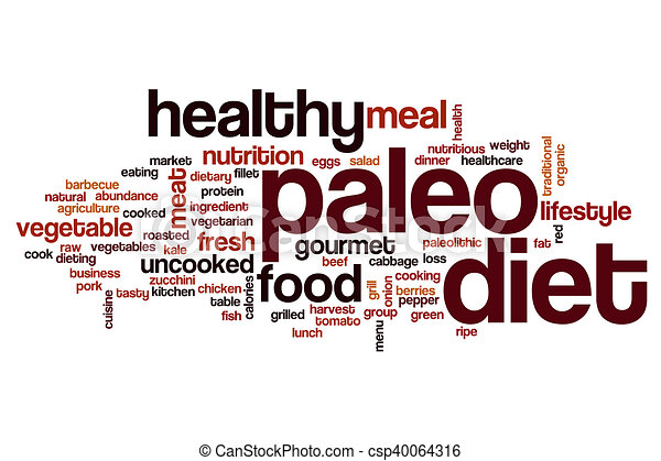 Nube de palabra de dieta Paleo - csp40064316