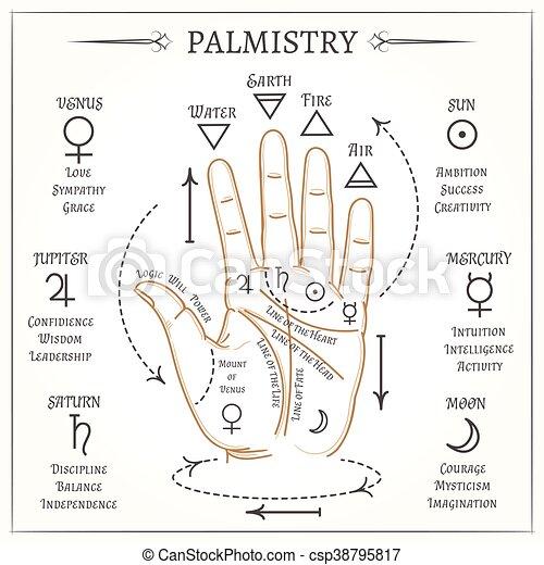 Palmistry mystical reading vector illustration - csp38795817