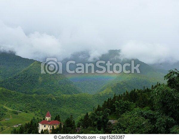 Panoramic view - csp15253387