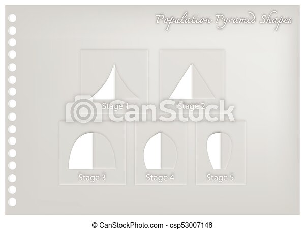 Paper Art Of Different Types Of Population Pyramids Population And