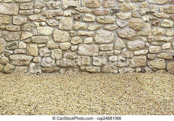 Pared Hogar Exterior De Piedra Piso Exterior De Piedra Pared - Piedra-pared-exterior