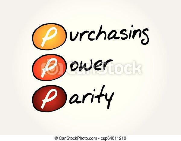 pariteit, macht, acroniem, -, kopen, ppp - csp64811210