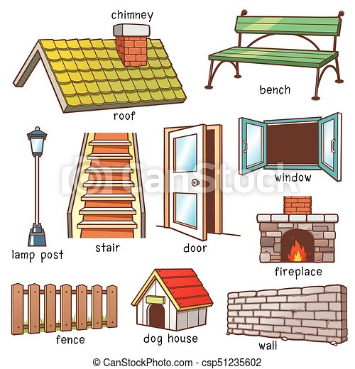 Vector illustration of cartoon parts of house vocabulary.