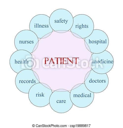 Patient Circular Word Concept - csp19889817