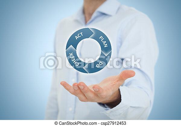 PDCA cycle management - csp27912453
