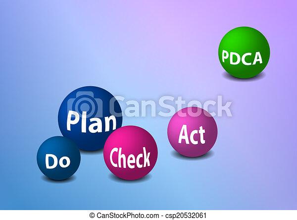 PDCA diagram - csp20532061