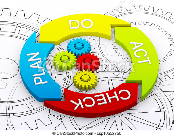 PDCA Life cycle as business concept - csp10552750