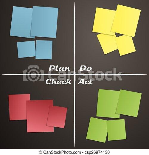 PDCA sticky notes - csp26974130