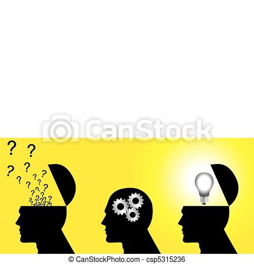 pensée, processus - csp5315236