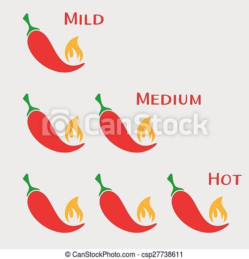 peperoni, chilli, caldo rosso - csp27738611