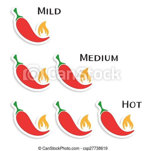 peperoni, chilli, caldo rosso - csp27738619