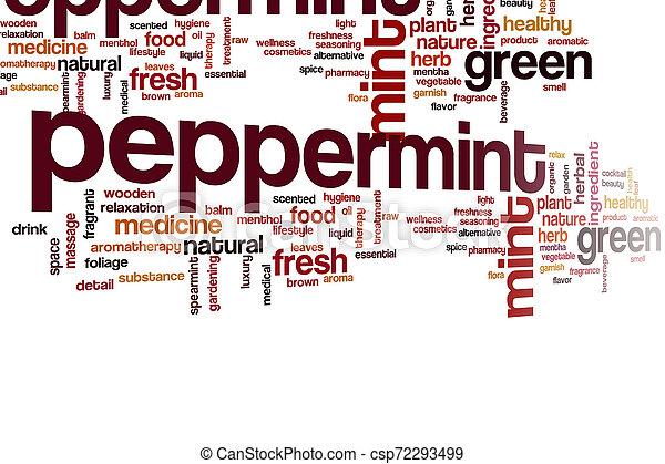 Peppermint word cloud - csp72293499