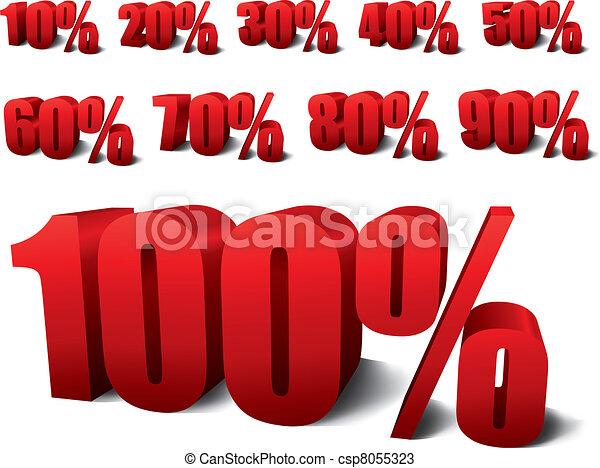 percentages - csp8055323