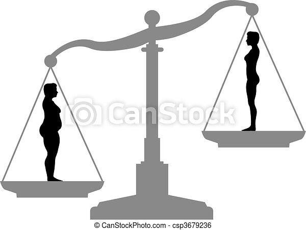perdita, scala, adattare, peso, secondo, dieta, grasso, prima - csp3679236