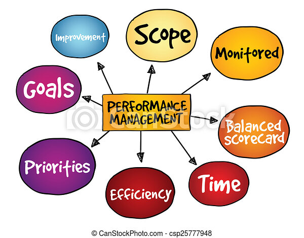 Business,Finance,Marketing,Management,Consulting,Careers Development