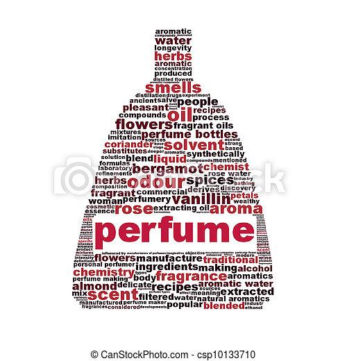 Perfume symbol isolated on white background