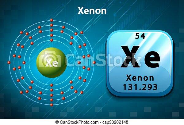 Periodic symbol and diagram of xenon illustration periodic symbol and diagram of xenon csp30202148 urtaz Gallery