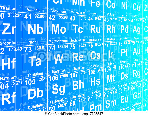 Periodic table background periodic table of the elements periodic table background csp17725547 urtaz Choice Image