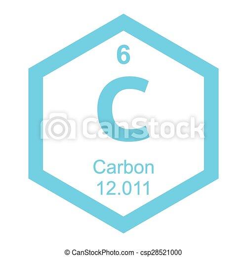 Periodic table Carbon - csp28521000