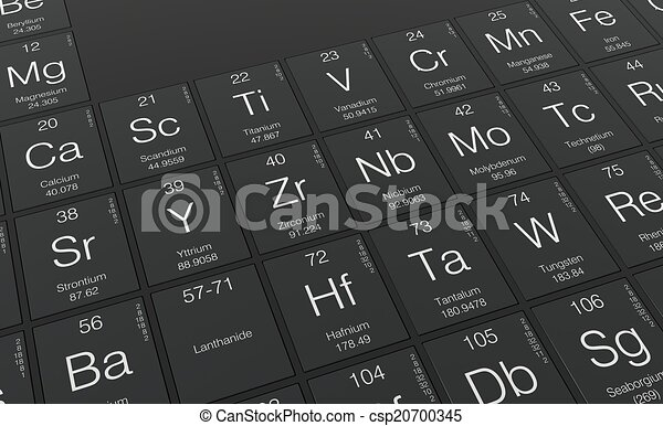 Periodic table periodic table csp20700345 urtaz Image collections