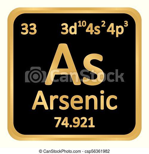 Periodic Table Element Arsenic Icon Periodic Table Element Arsenic