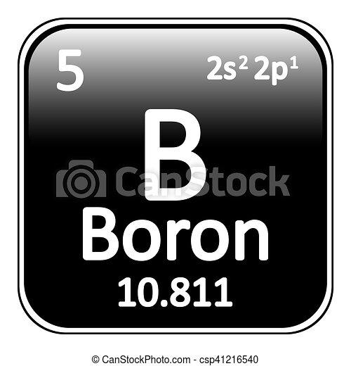 Periodic table element boron icon periodic table element boron icon periodic table element boron icon csp41216540 urtaz Image collections