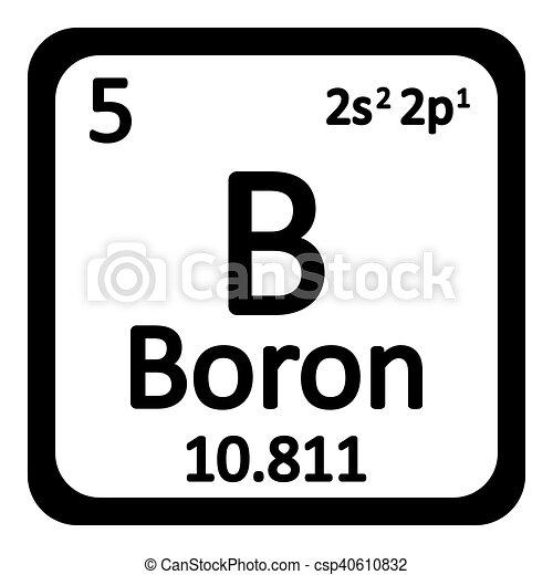 Periodic Table Element Boron Icon Periodic Table Element Boron Icon