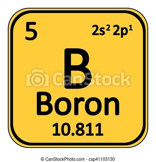 periodic table element boron icon periodic table element vectors rh canstockphoto com  periodic table clip art free
