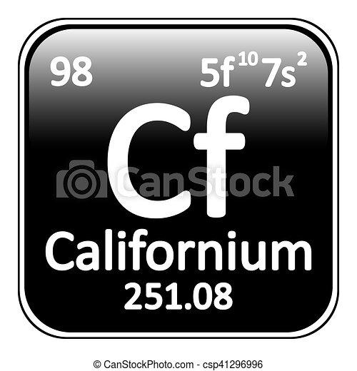 Periodic Table Element Californium Icon.   Csp41296996