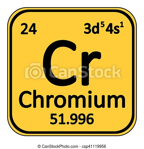 Periodic Table Element Chromium Icon Periodic Table Element Rh  Canstockphoto Com