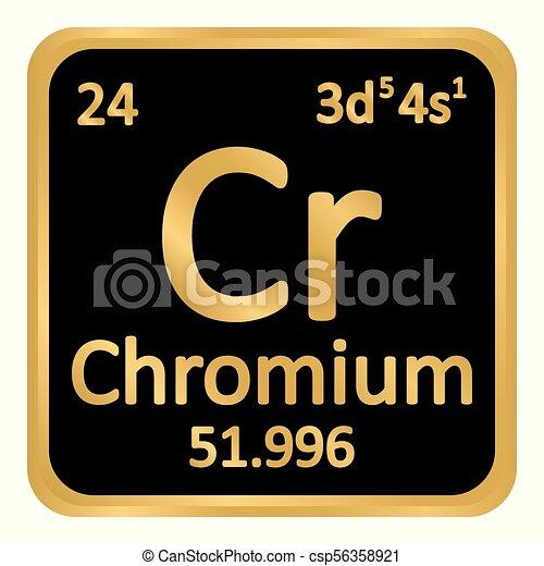 Periodic Table Element Chromium Icon Periodic Table Element