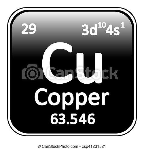 Periodic Table Element Copper Icon Periodic Table Element Copper