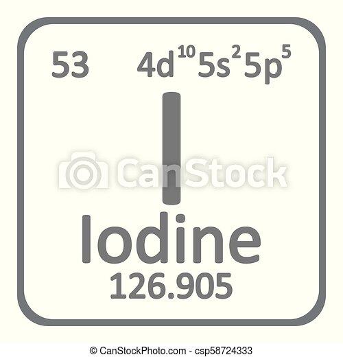 Periodic Table Element Iodine Icon Periodic Table Element Iodine