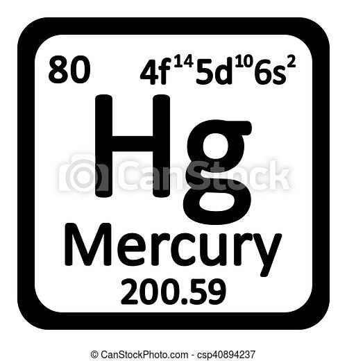 Periodic table element mercury icon periodic table element periodic table element mercury icon csp40894237 urtaz Image collections