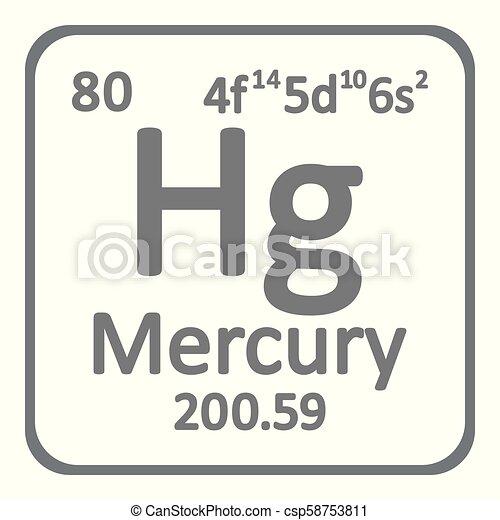 Periodic Table Element Mercury Icon Periodic Table Element Mercury