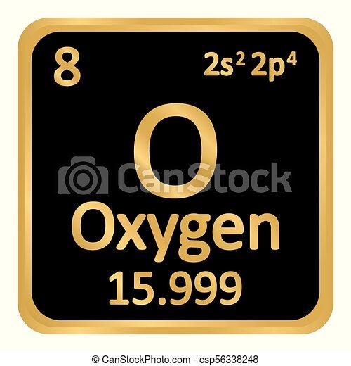 Periodic table element oxygen icon periodic table element oxygen periodic table element oxygen icon csp56338248 urtaz Gallery