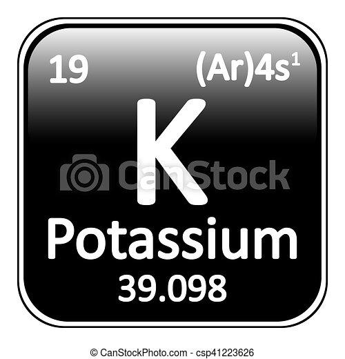 Periodic table element potassium icon periodic table element periodic table element potassium icon csp41223626 urtaz Gallery