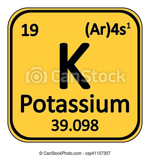 Periodic table element potassium icon periodic table vector periodic table element potassium icon csp41107307 urtaz Images