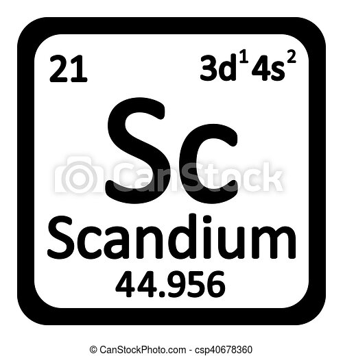 List of synonyms and antonyms of the word scandium symbol sc scandium chemistry periodic table symbol square sticker urtaz Image collections