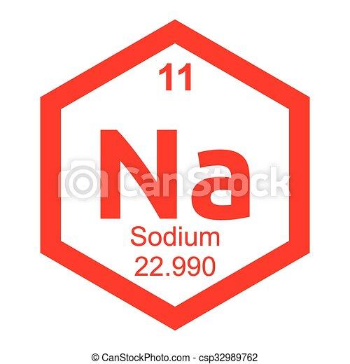 Periodic table element sodium periodic table element sodium csp32989762 urtaz Choice Image