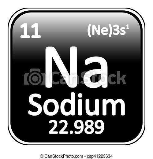 Periodic table element sodium icon periodic table element sodium periodic table element sodium icon csp41223634 urtaz Choice Image