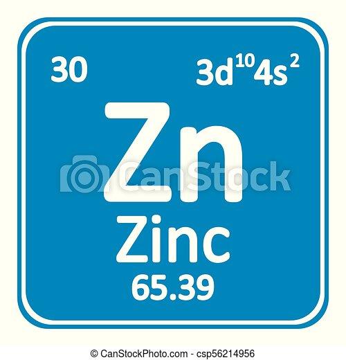 Periodic Table Element Zinc Icon Periodic Table Element Clipart