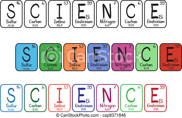 Periodic table elements science buttons three colored types periodic table elements science buttons csp9371848 urtaz Choice Image