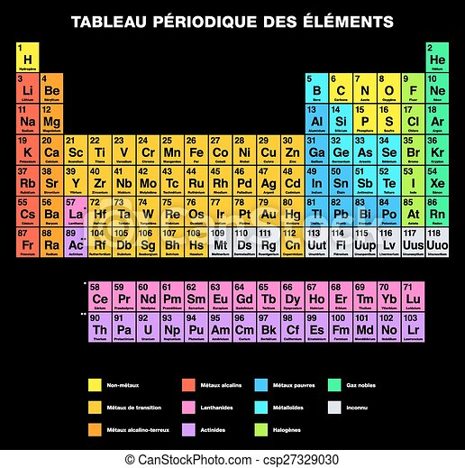 Periodic table french periodic table of the elements french periodic table french csp27329030 urtaz Images