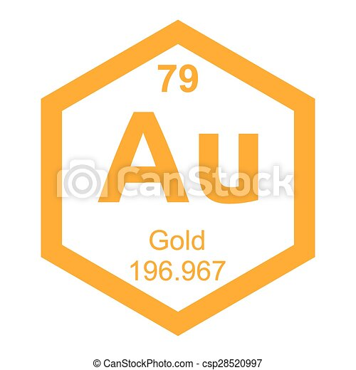 Periodic Table Gold