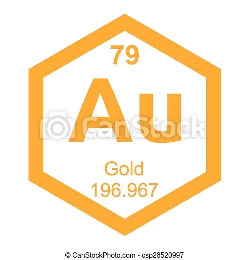 Periodic table Gold - csp28520997
