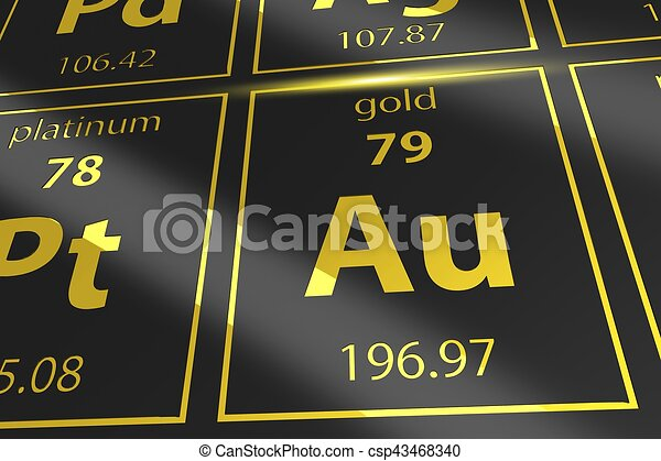 Periodic table golden au mendeleev table closeup on gold urtaz Image collections