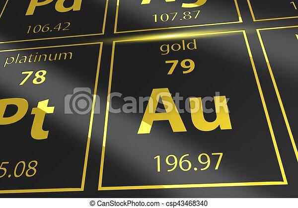 Periodic table golden au mendeleev table closeup on gold urtaz Images