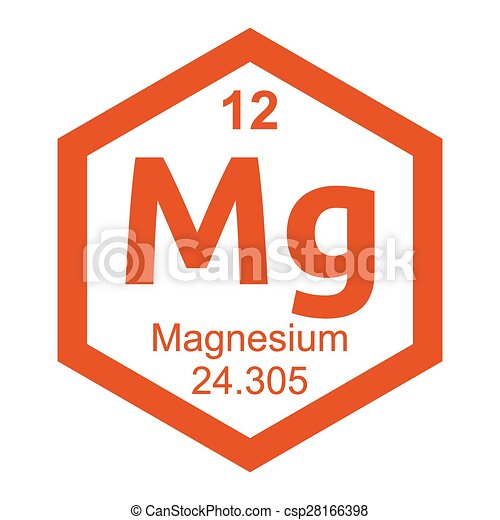 Periodic Table Magnesium   Csp28166398